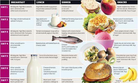 Comidas f ciles la guia de las vitaminas for Plan semanal de comidas