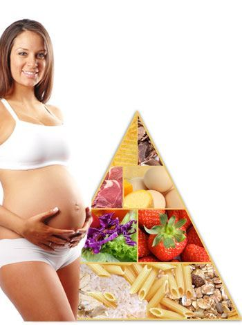 Dieta en el embarazo la gu a de las vitaminas - Alimentos saludables para embarazadas ...