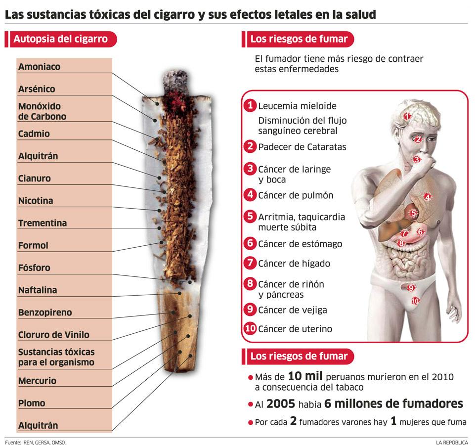 Como las pastillas tabeks ayudan dejará a fumar