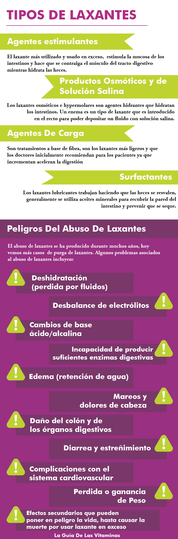 infografico-Tipos-de-laxante