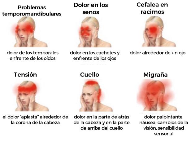 Los dolores en la espalda en los riñones que dan a la derecha que curar