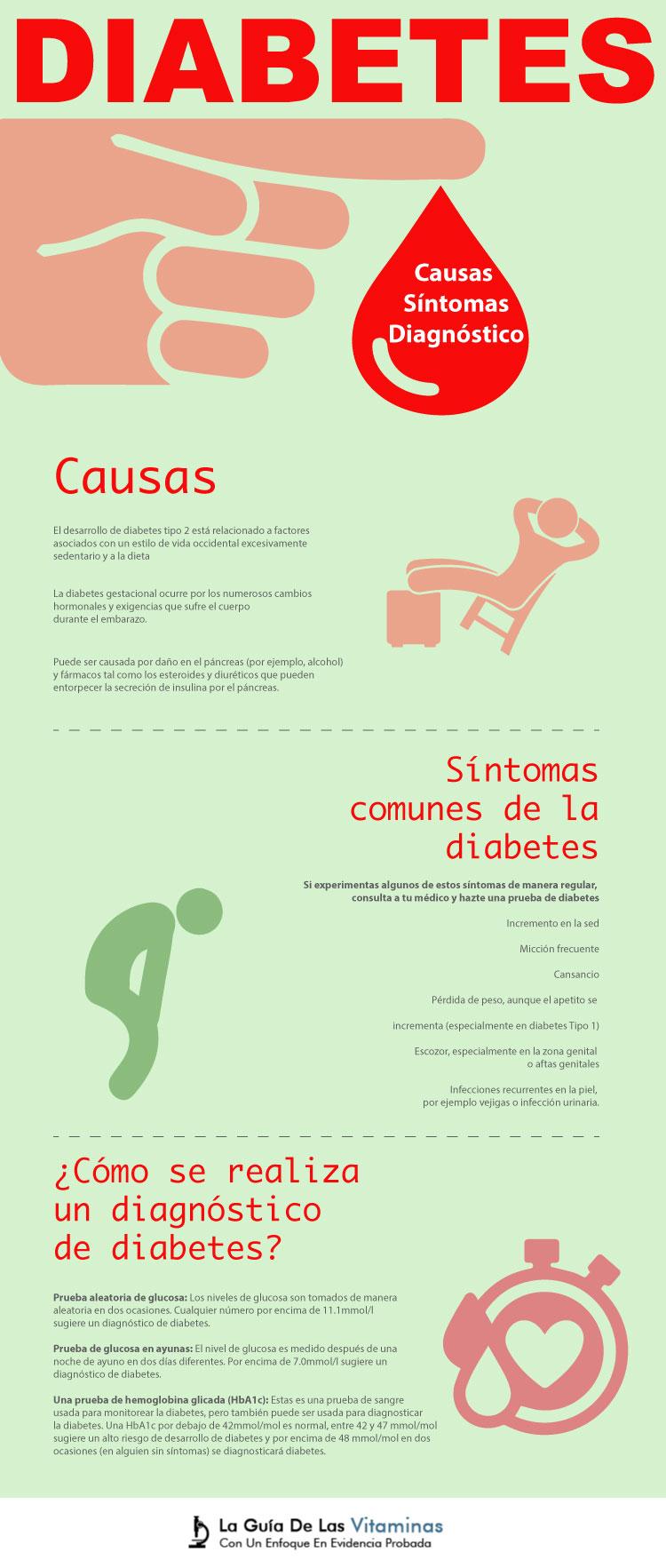 Diabetes: Causas, Síntomas, Diagnóstico Y Tratamiento