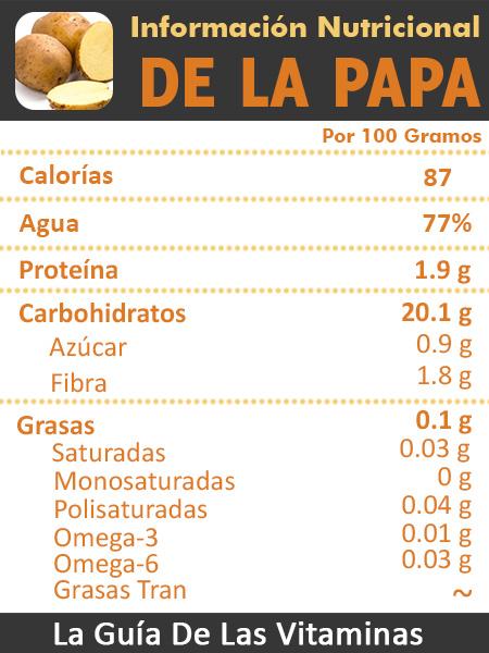 informaci[on-nutricional-de-la-papa