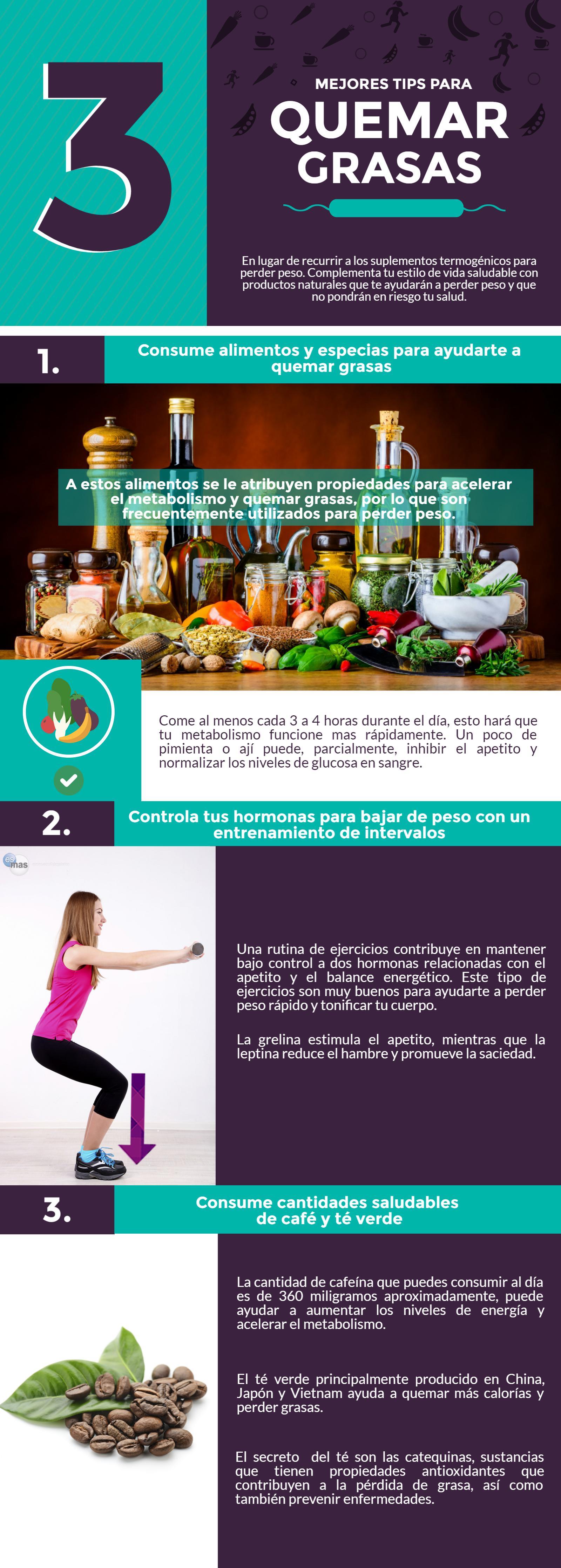 Posible adelgazar dieta para bajar de peso en una semana para mujeres ello, sigue consumiendo
