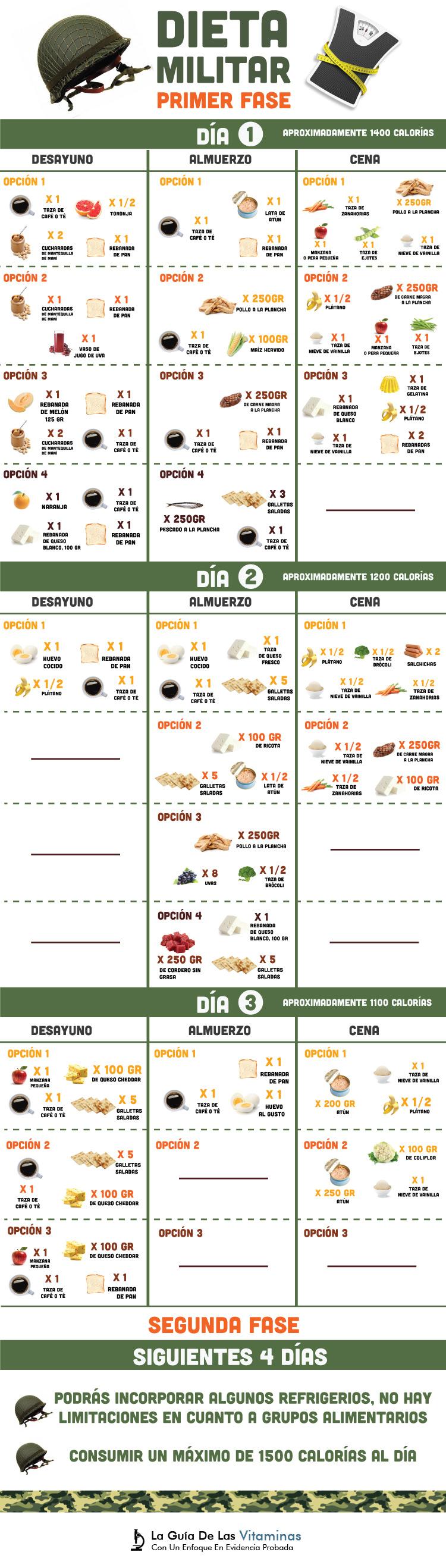 dieta-militar-1.jpg