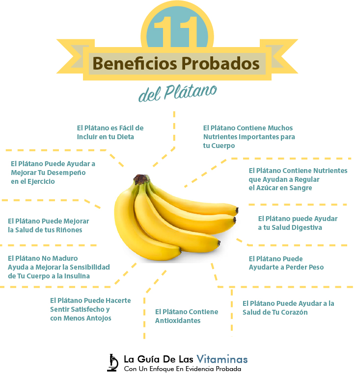 11 Beneficios Probados del Plátano - La Guía de las Vitaminas