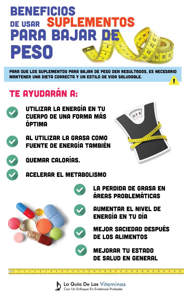 Los 11 Mejores Suplementos Para Bajar De Peso - Guía De..