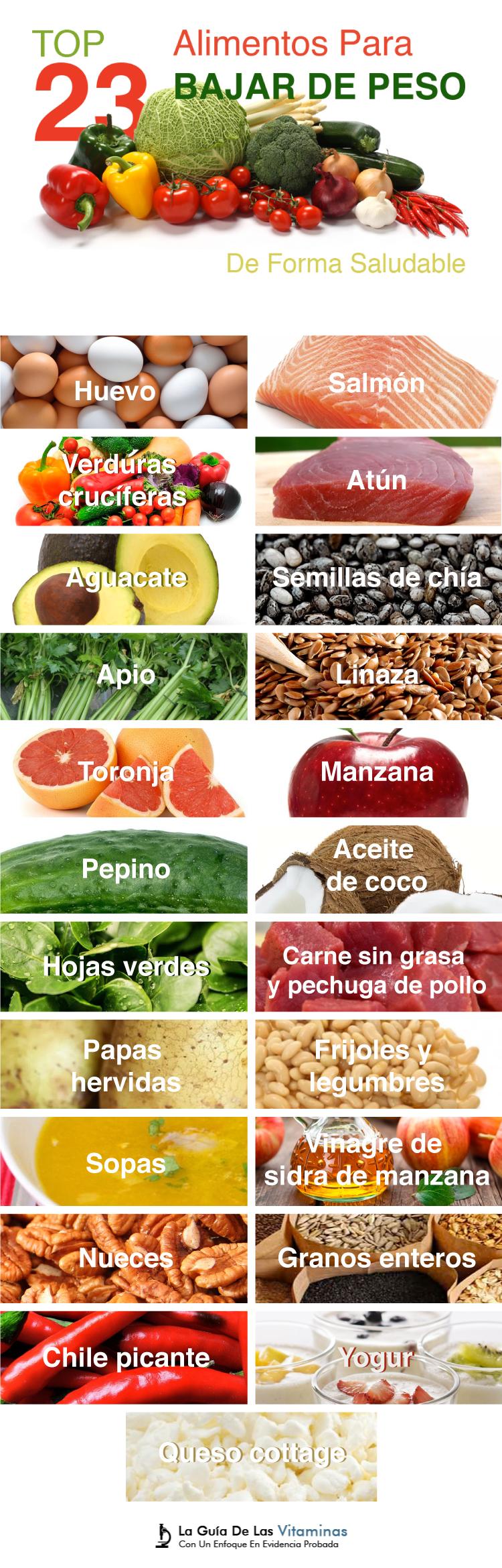 Lista de alimentos permitidos para bajar de peso
