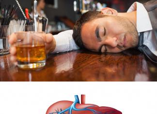 Las infracciones emocionales del alcoholismo