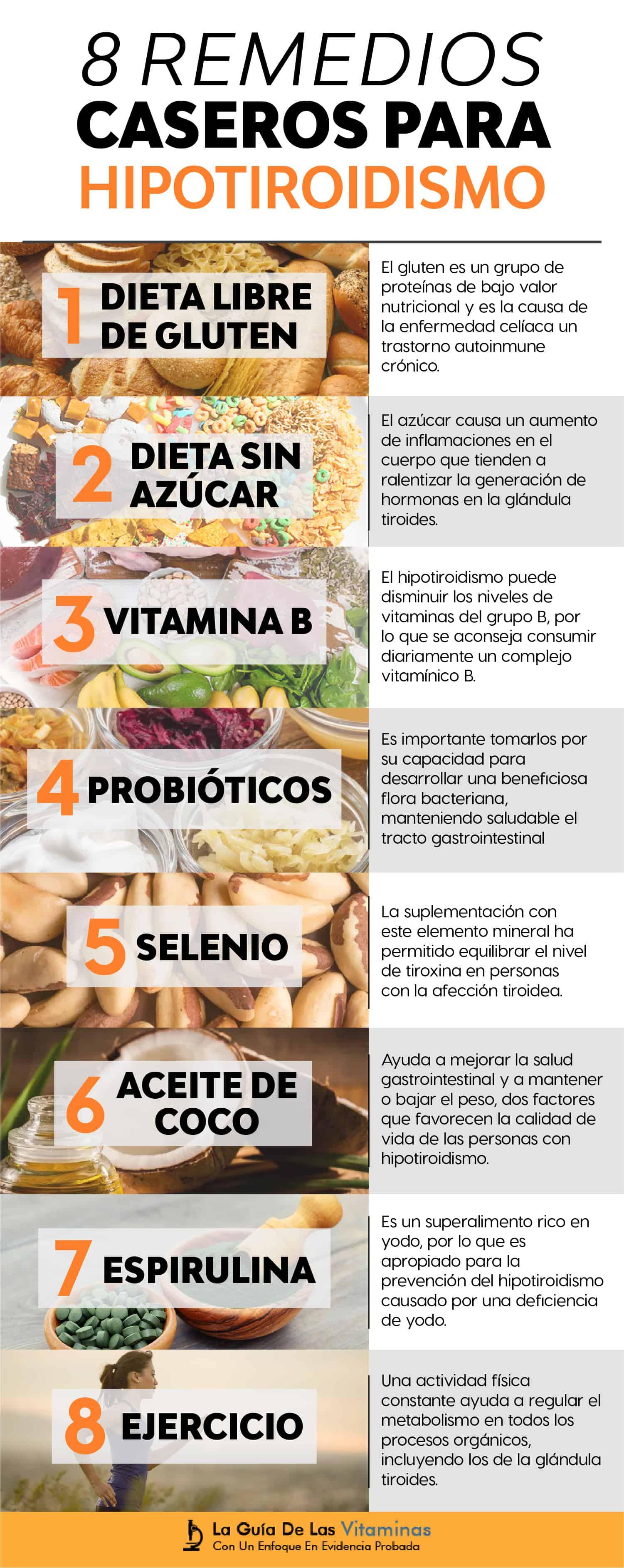 Dieta para perder peso para personas con hipotiroidismo